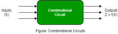 Difference between combinational and sequential circuit