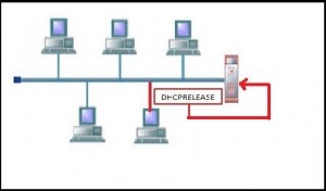 The host sending the DHCPRELEASE packet to the server to disconnect.