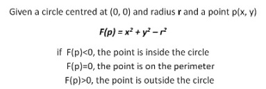 Formula for circle boundary condition