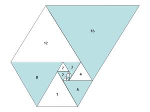 Padovan_triangles_(1)