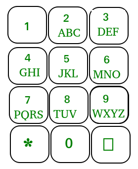 Count of buttons pressed in a keypad mobile - GeeksforGeeks