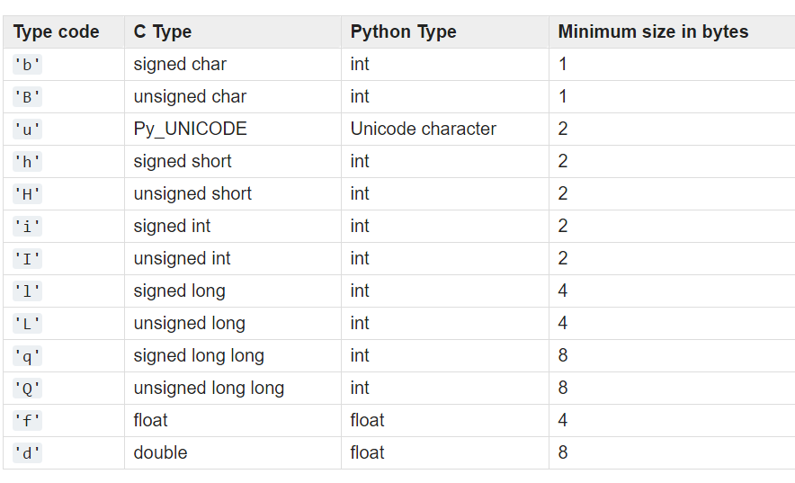 array python