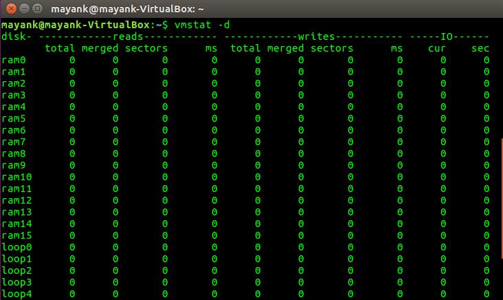 Tracing memory usage in Linux - GeeksforGeeks