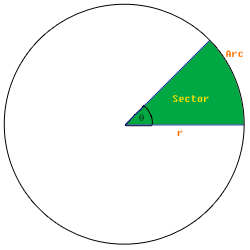 Source:wikibooks.org