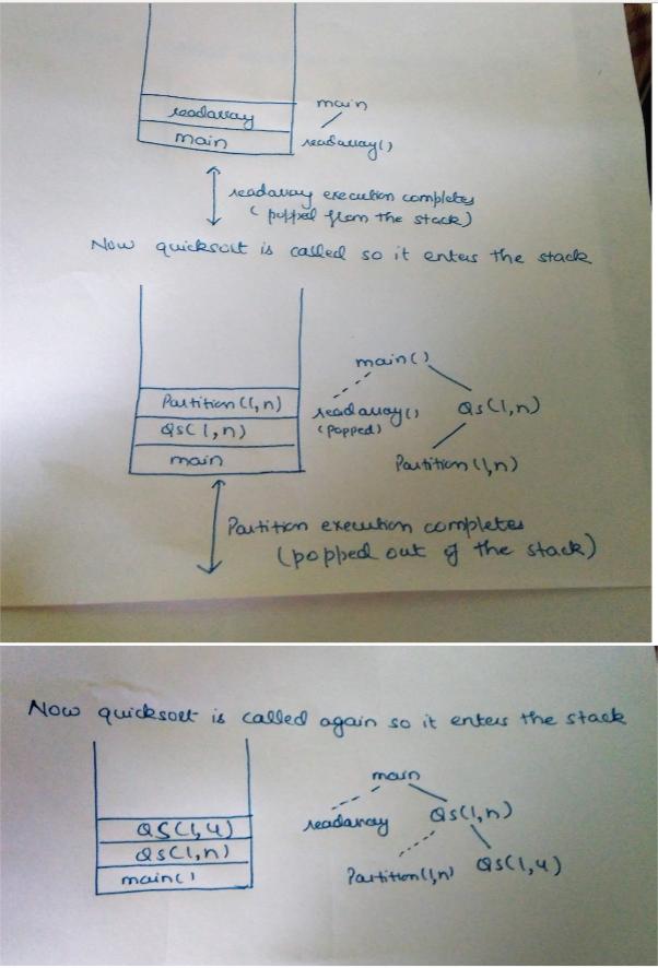 activation_3
