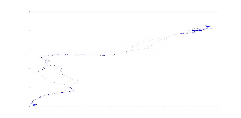 figure_1_Eric's_trajectory