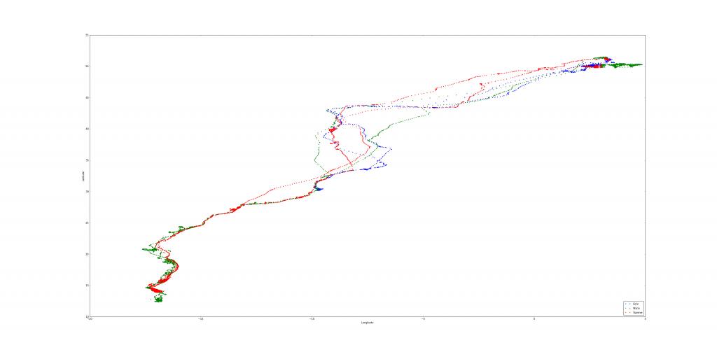 figure_2_bird_trajectories