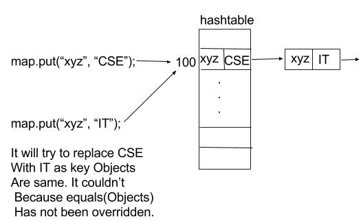 hashcode_3