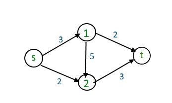 image141.png (347×209)