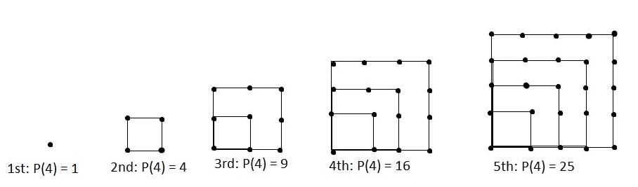 Pentagonal Number