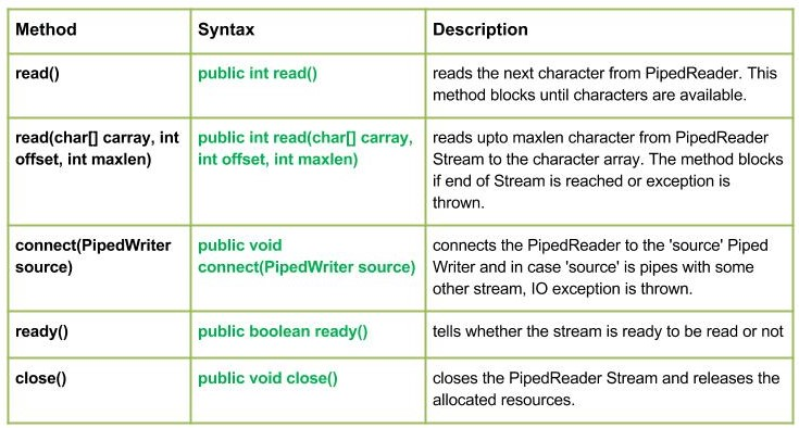 Understanding java 8 streams operations   intermediate and.