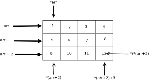 subscript requires array or pointer type
