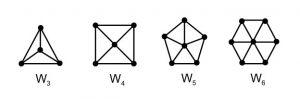 Wheels- W4, W5, W6 and W7